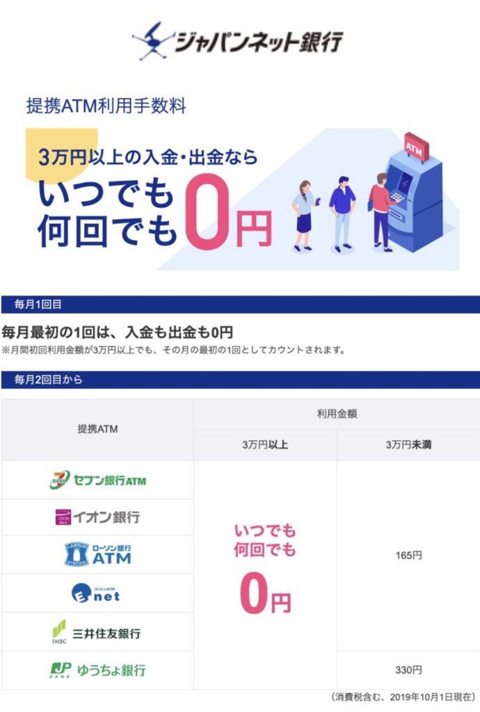 ジャパン ネット 銀行 振込 手数料